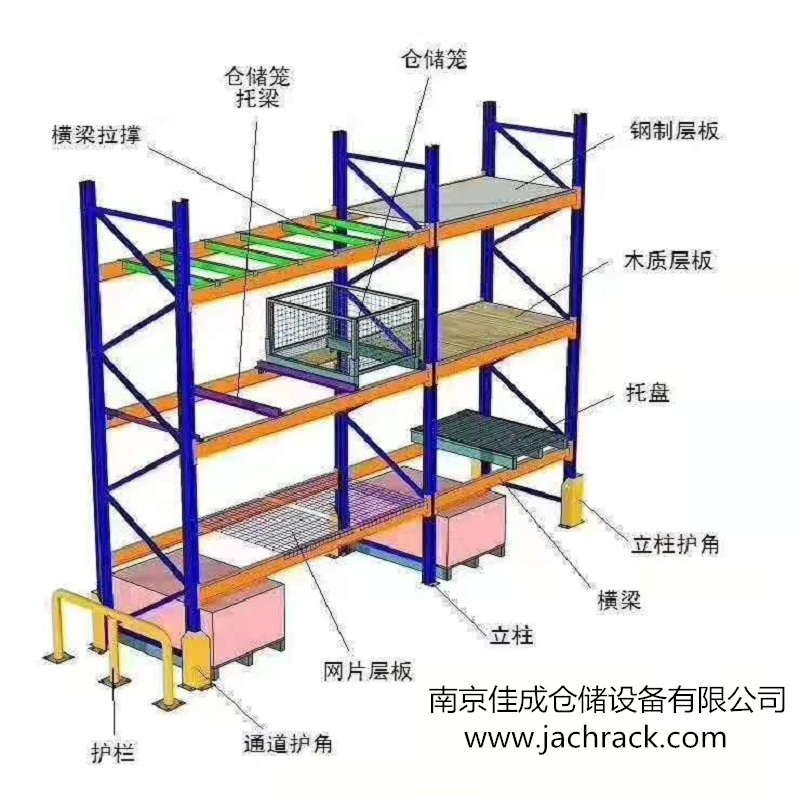 南京某一汽汽车销售公司备件仓库重型货架项目